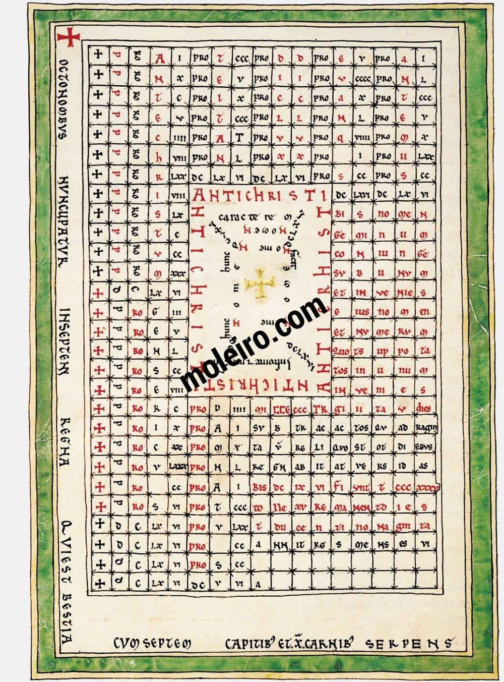 Beato de Liébana, códice del Monasterio de San Pedro de Cardeña, Burgos f. 13B, Tablas del Anticristo