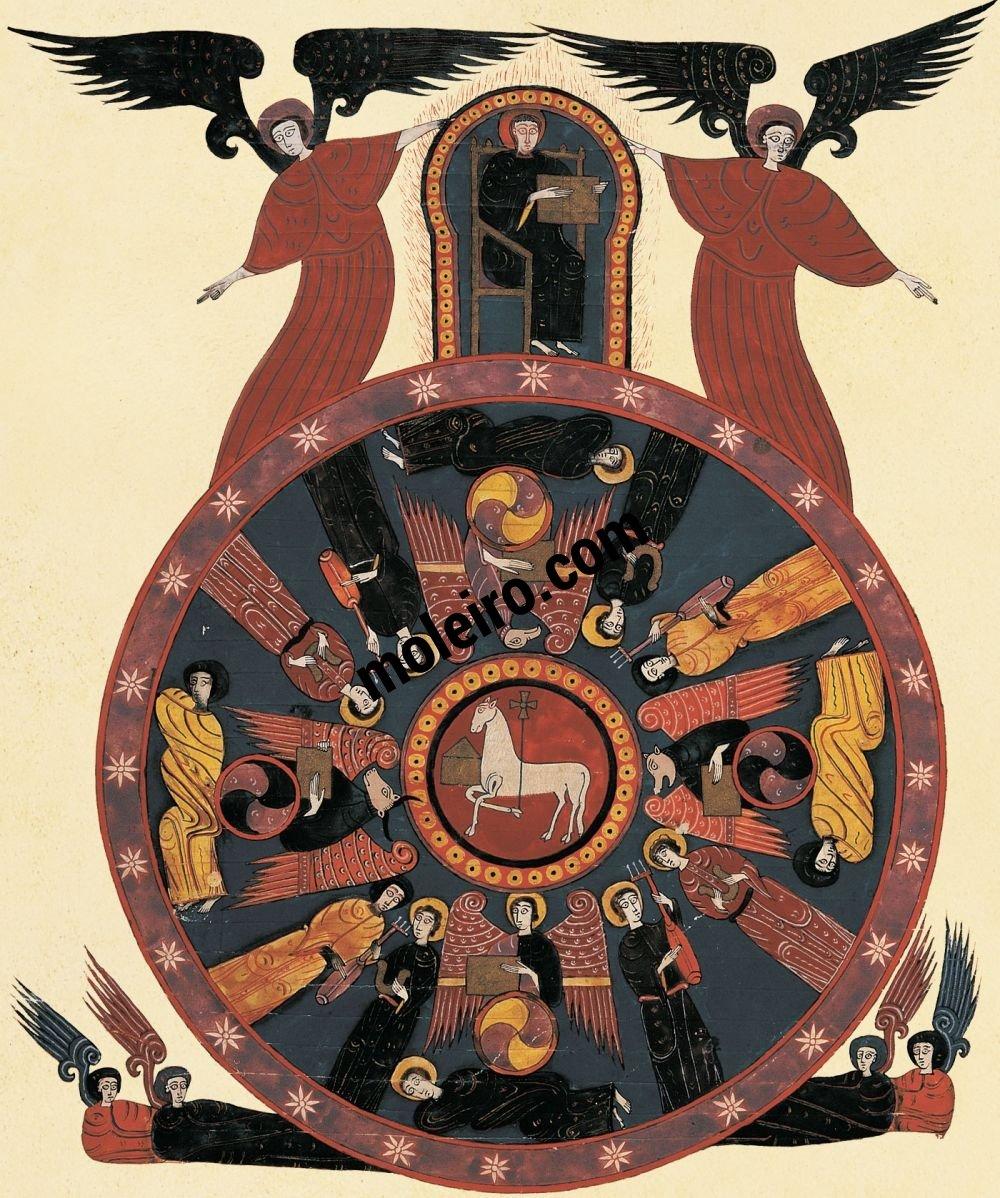 Beato de Liébana, códice de Fernando I y doña Sancha f. 116v, Visión del Cordero, tetramorfos y ancianos (Apoc. V)