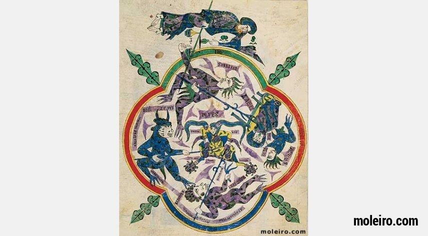 Mappe mit 6 Kunstdrucken aus dem Beatus von Liébana, Kodex aus Santo Domingo de Silos 6 originalgetreue Nachbildungen