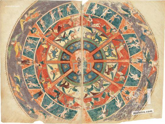 Carpeta con 5 láminas del Beato de Liébana, códice de Girona Cielo, ff. 3v-4r