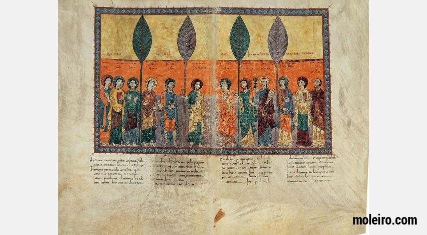 Lámina de los doce apóstoles, perteneciente al Beato de Girona 1 lámina casi-original