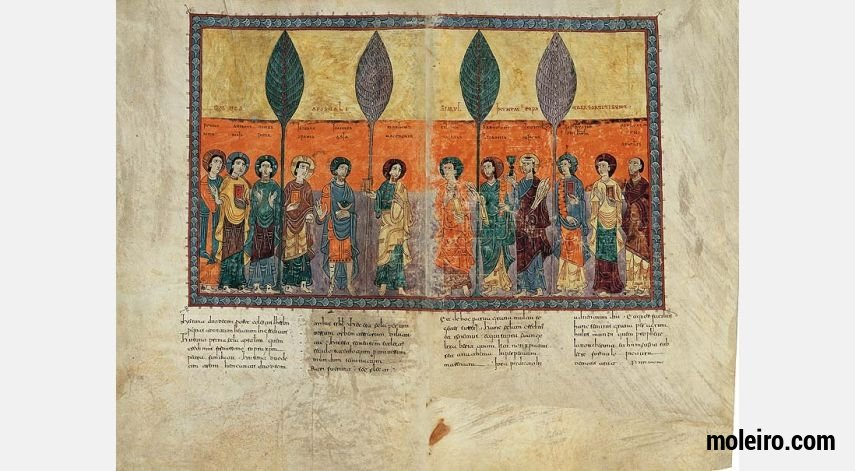 Lâmina dos doze apóstolos, pertencente ao Beato de Girona 1 lâmina quase-original