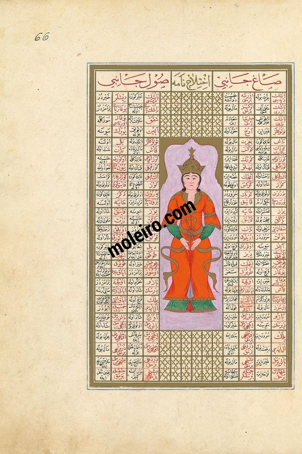 The Book of Felicity f. 66r, The Ikhtilajnama