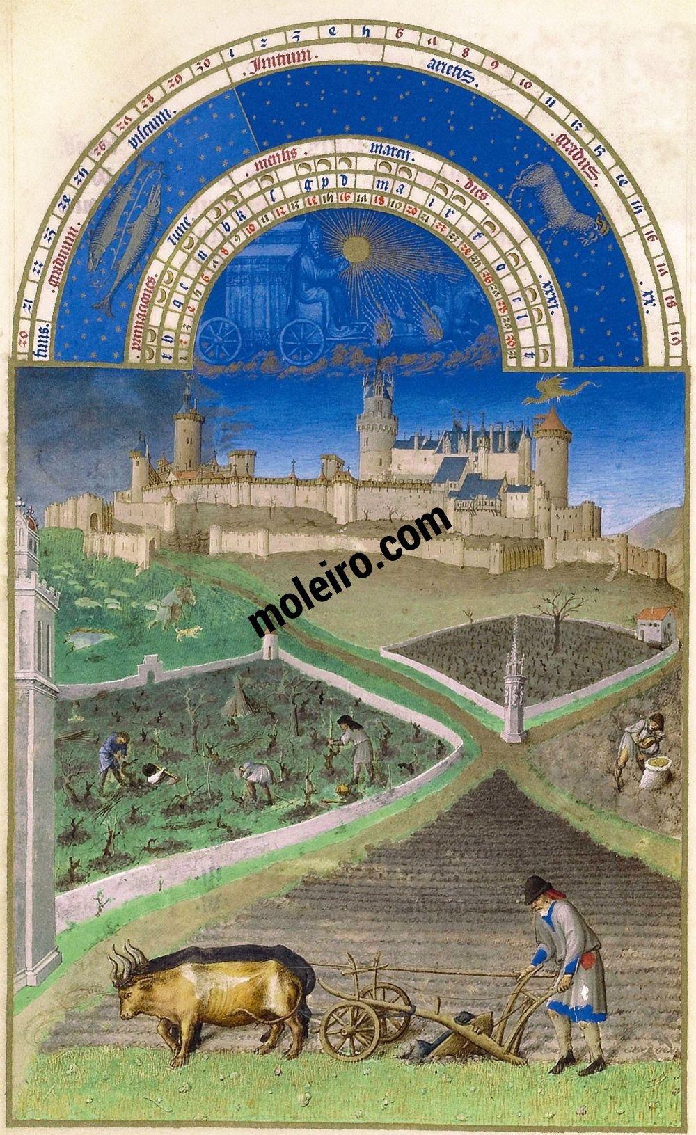 Le Très Riches Heures del Duca di Berry f. 3v
